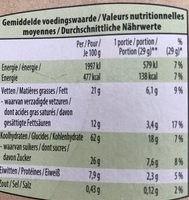 Biscuits bio - Informations nutritionnelles