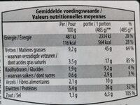 Choucroute garnie - Informations nutritionnelles - en