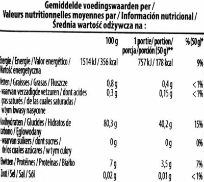 Rice noodles - Informations nutritionnelles