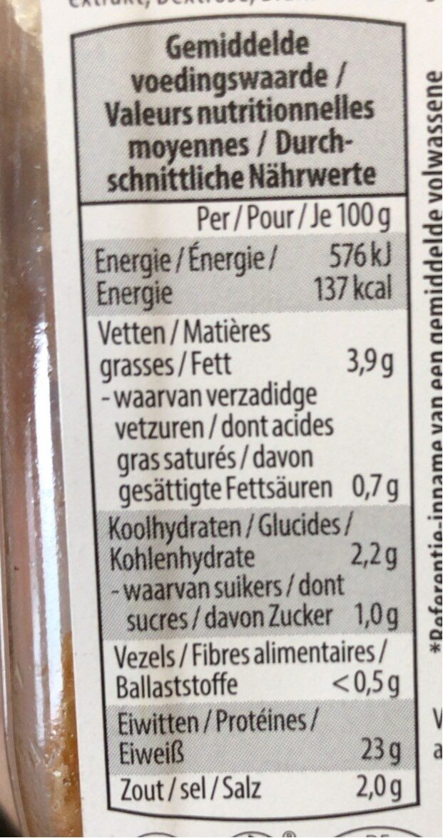 Gebratene Hähnchenbrustfiletstücke - Informations nutritionnelles - fr