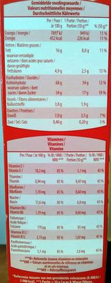 Cacao & Wheat Pillows - Informations nutritionnelles - fr