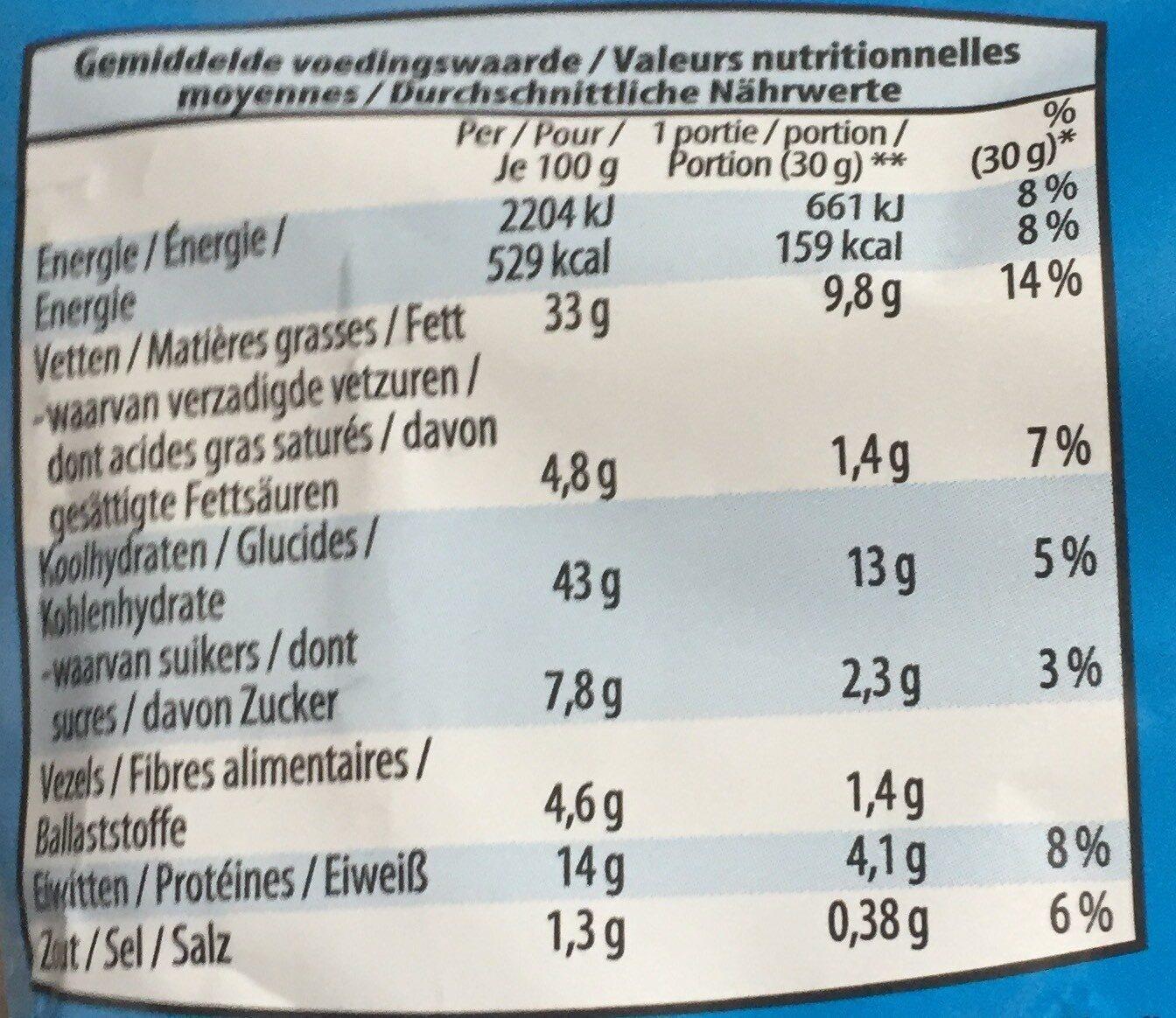 Cacahuètes Emrobées Cocktail - Nutrition facts - fr
