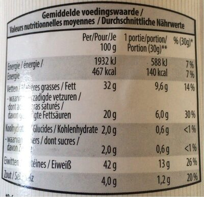 Fromage dur rapé - Nutrition facts - fr