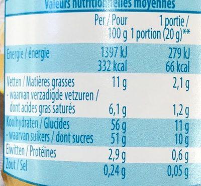 Crème de framboises - Nutrition facts
