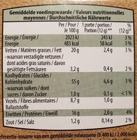 Crackers a l'épeautre - Nutrition facts