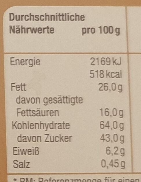 Schoko Keks Weiße Schokolade - Nährwertangaben - de