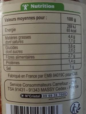 Ratatouille à la provençale - Valori nutrizionali - fr