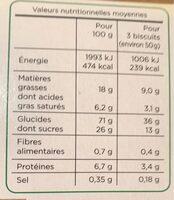 Sablé gourmand caramel sel de Guérande - Nutrition facts