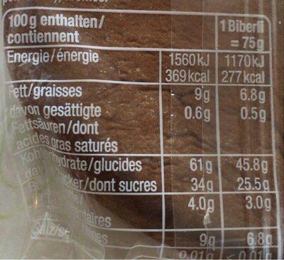 Biber d'Appenzell - Informazioni nutrizionali - fr