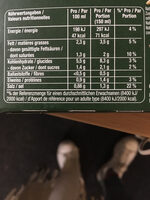 SPARGEL - Valori nutrizionali - fr