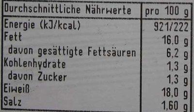 Schweine-Nackensteak mit Kräutern - Voedingswaarden