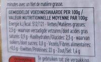 Émincés de filet de poulet - Voedingswaarden - fr