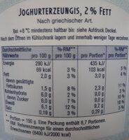 Mitakos Joghurterzeugnis nach griechischer Art - Nutrition facts