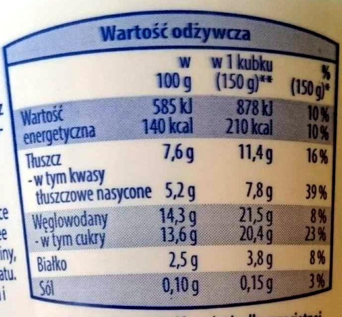 Jogurt kremowy z owocami - Nutrition facts - pl