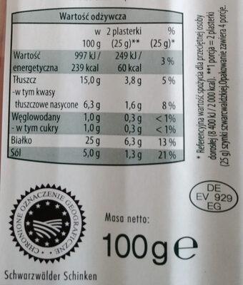 Szynka szwarcwaldzka - Wartości odżywcze