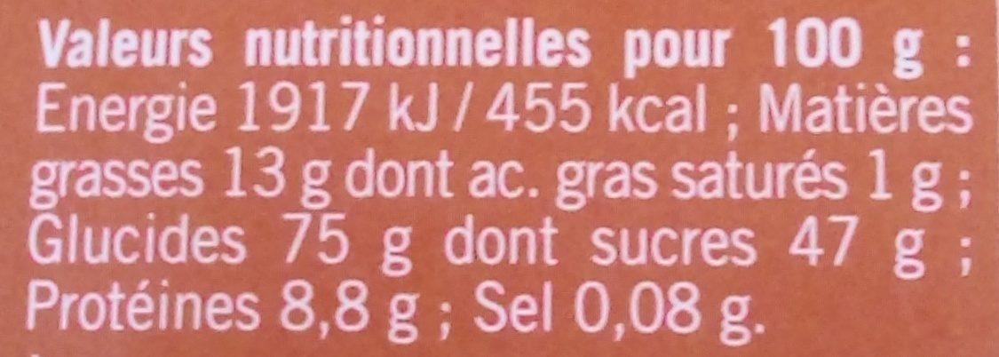 Petits soufflés Amandes - Informations nutritionnelles