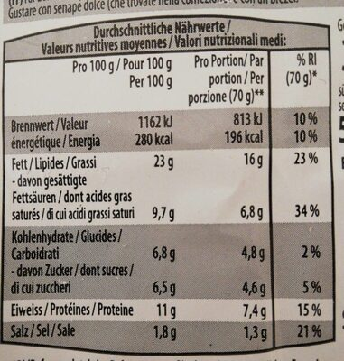 Münchner Weisswurst - Informations nutritionnelles - fr