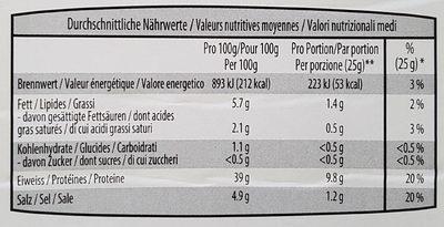 Trockenfleisch - Informations nutritionnelles - fr