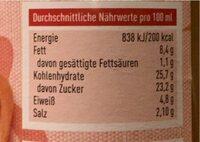 Saté Sauce - Nährwertangaben - de
