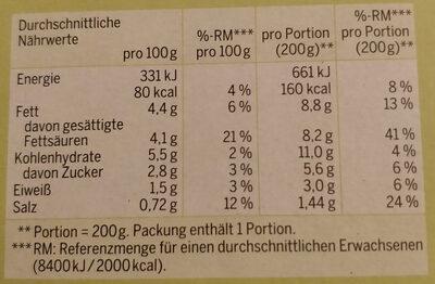 BIO veganes Jackfruit-Curry - Voedingswaarden - de
