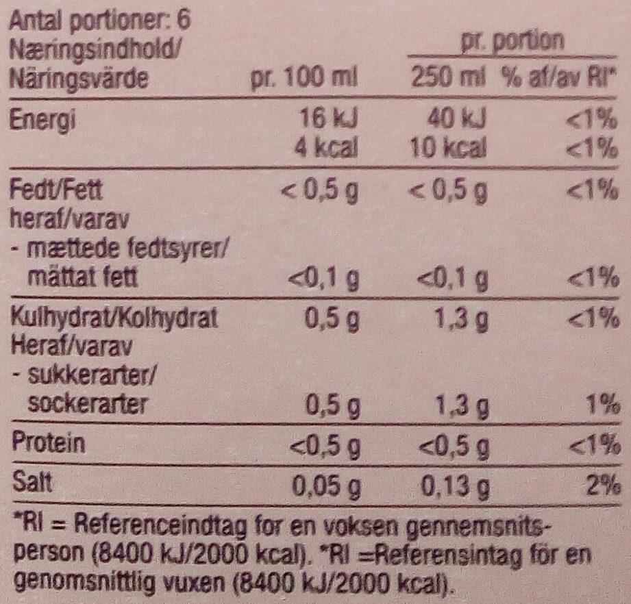 Kingsway Ice Tea Peach - Informations nutritionnelles - da