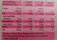 Pudding Kirschkuchen - Valori nutrizionali - de
