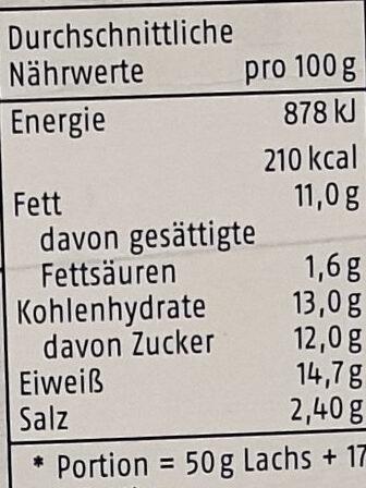 Premium Graved Lachs - Nutrition facts - de