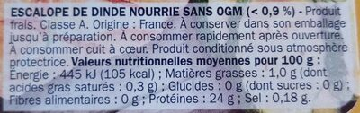 Escalope de dinde - Valori nutrizionali - fr