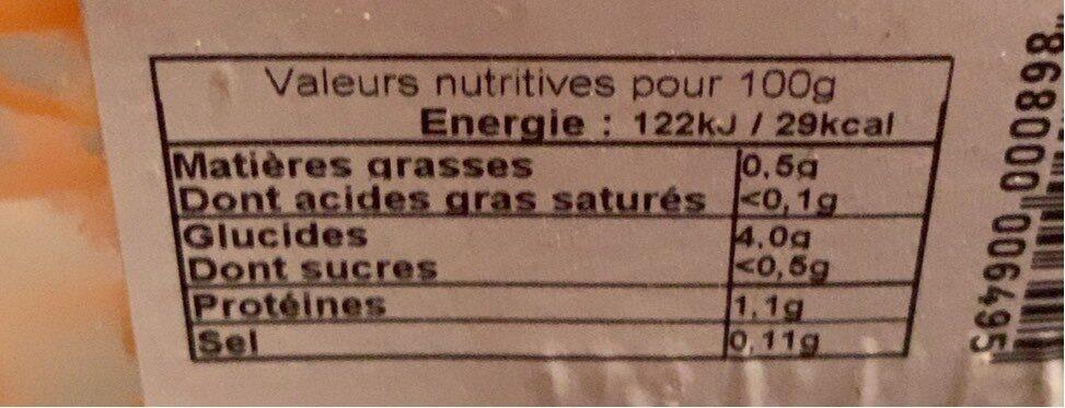 Carotte râpée - Voedingswaarden - fr