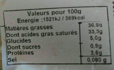 Noix de coco - Ingrédients