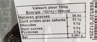 Noix de coco - Informations nutritionnelles - fr