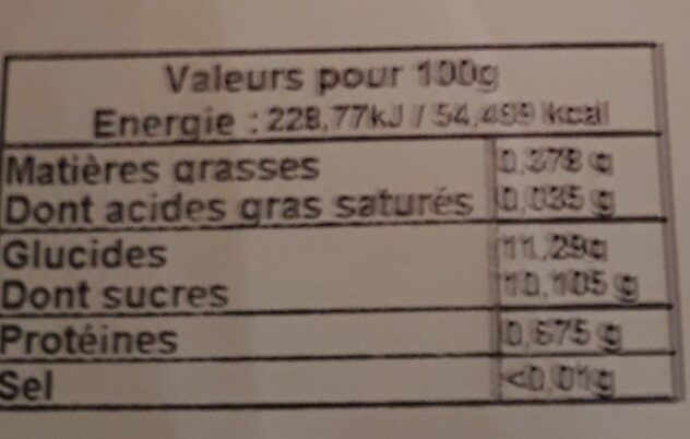 Salade de fruits - Nutrition facts - fr