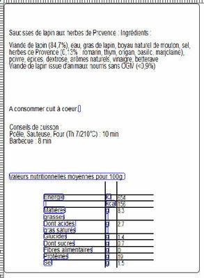 4 Saucisses de lapin aux herbes de Provence - Nutrition facts