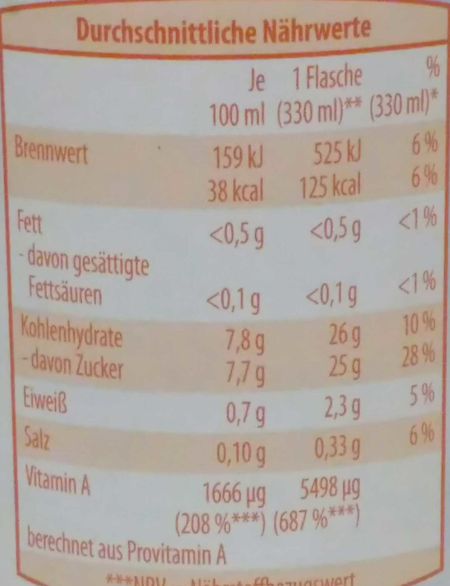 Karotten-Saft mit Banane (oder mit Honig) - Informations nutritionnelles
