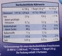 Obst Riegel (Waldfrucht) - Informations nutritionnelles
