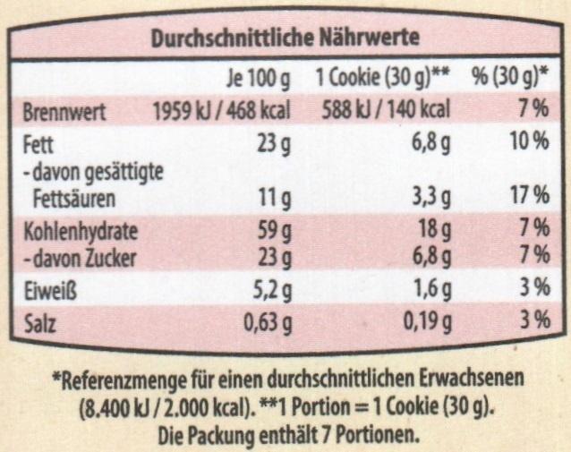 Cookies Soft Baked - Nährwertangaben