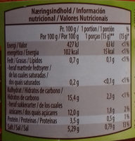 Pasta de curry roja - Información nutricional