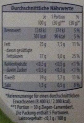 Ziegen-Camembert Classic Cremig & Extra Mild - Nährwertangaben