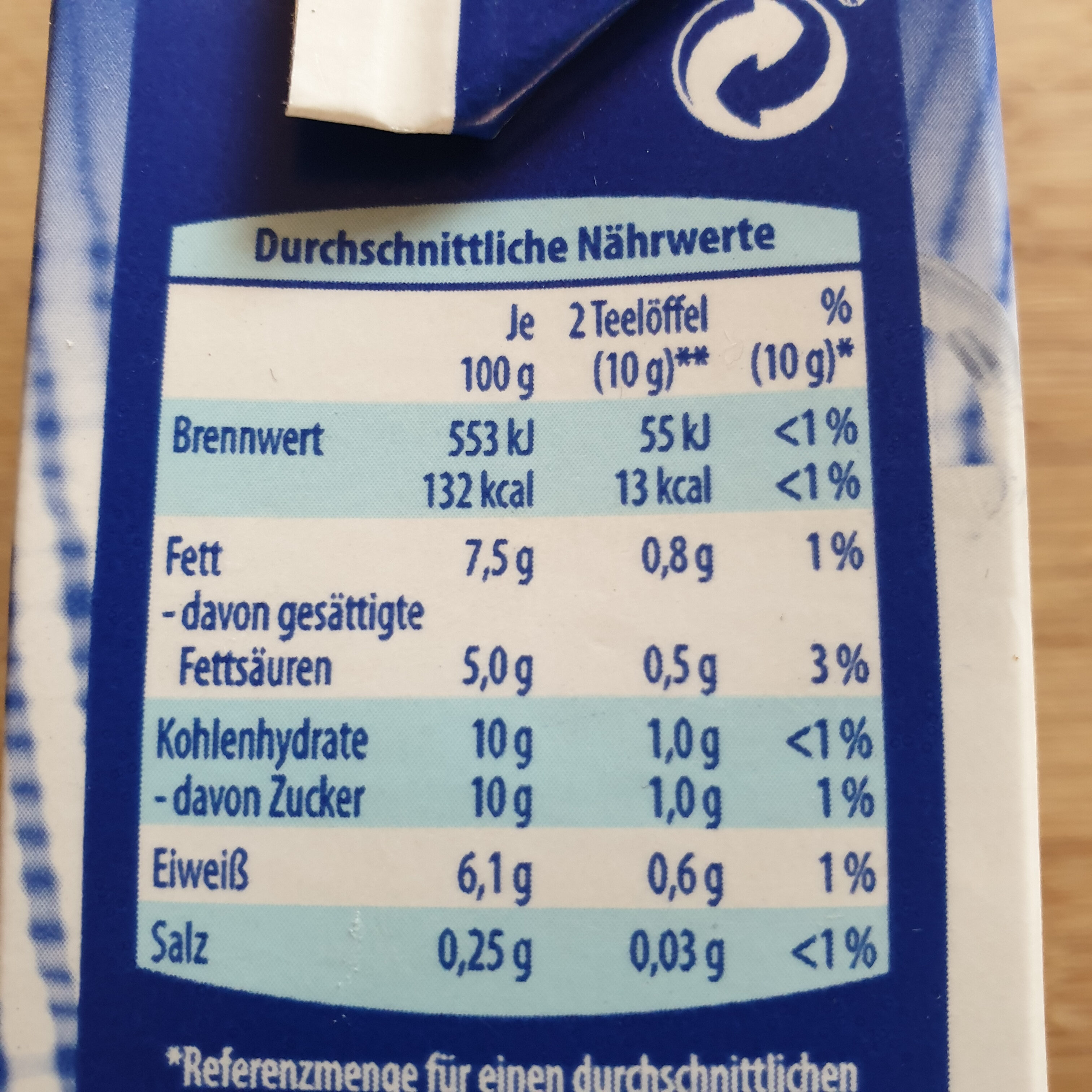 Kondensmilch - Nutrition facts