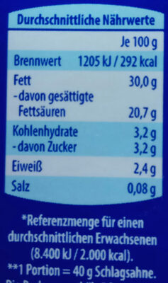 haltbare Schlagsahne - Nutrition facts