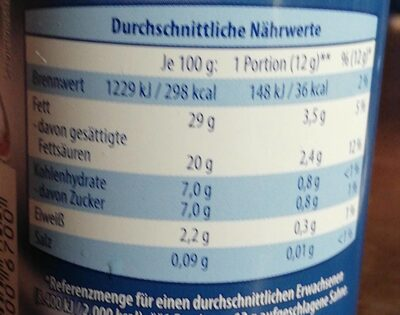 Schlagsahne - Nutrition facts - de