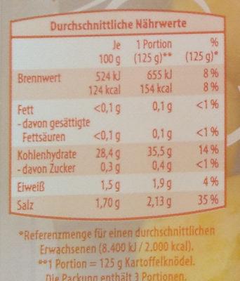 Mini Knödel aus Kartoffelteig - Nährwertangaben