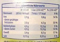 Land Milch - Nährwertangaben