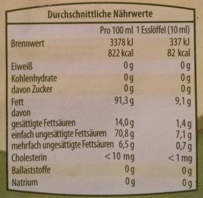 Olivenöl nativ extra - Nährwertangaben