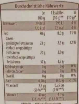 Sonnenblumen - Magarine - Informations nutritionnelles