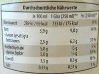 Alpenmilch - Nährwertangaben