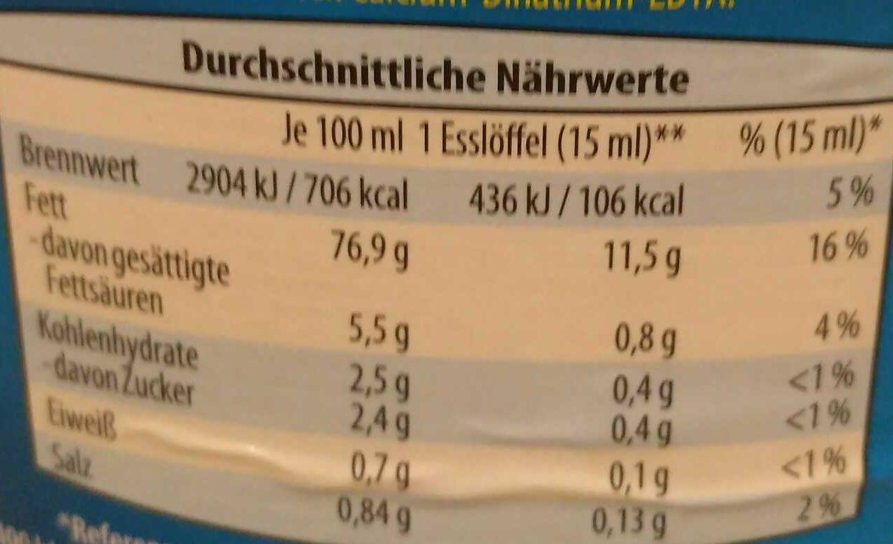 Mayonnaise - 营养成分