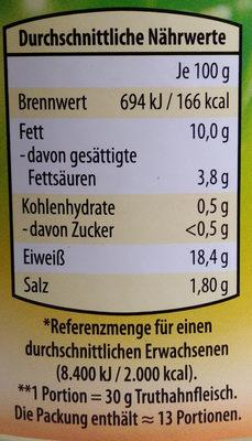 Truthahnfleisch - Nährwertangaben
