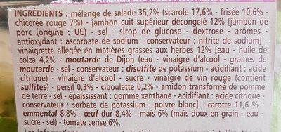 Salade jambon emmental - Ingredients