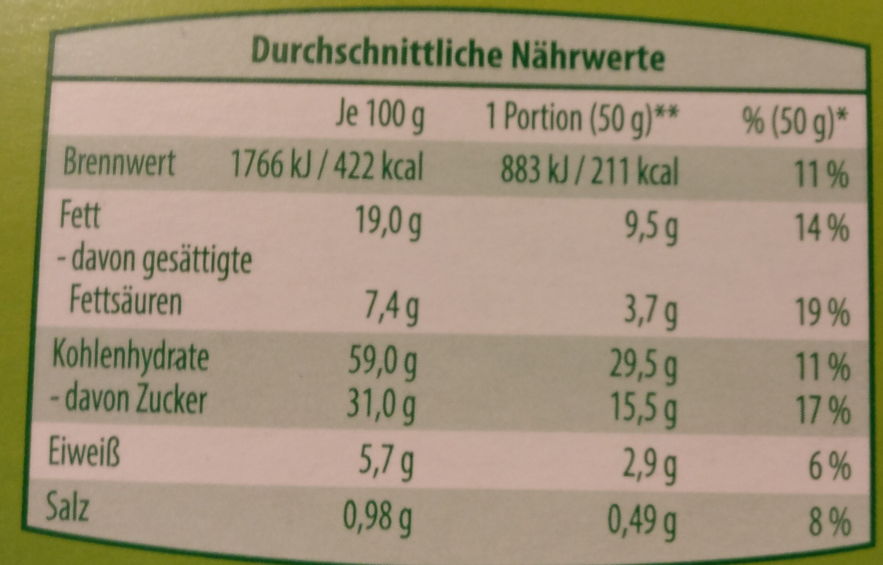 Konditor Osterlamm - Nährwertangaben - de